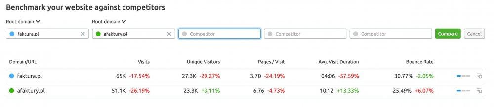 Traffic_Analytics___SEMrush.thumb.jpg.d8ae1092f410e9e9965b4942bf0724fc.jpg